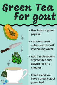 green tea for gout recipe