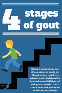 4 Stages of Gout