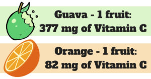 vitamin c fruit for gout